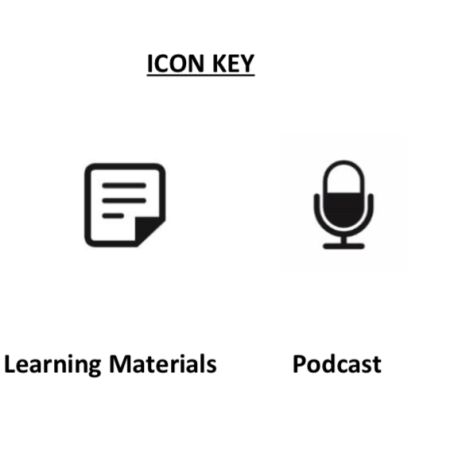 Panopto lecture capture icons